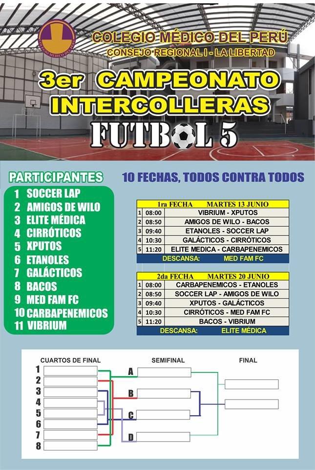 3er Campeonato Intercolleras // 10 fechas, todos contratodos